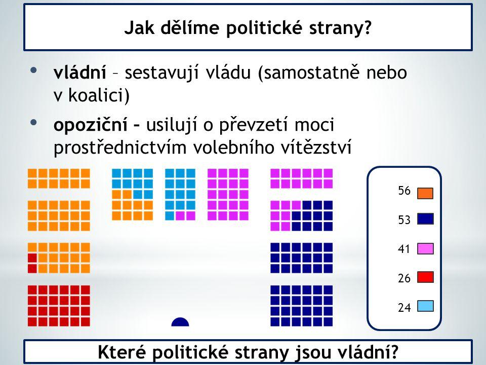 Jak dělíme politické strany Které politické strany jsou vládní