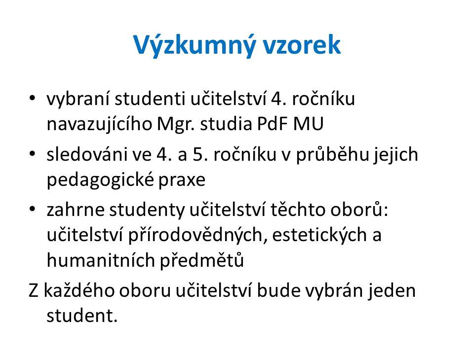 Výzkumný vzorek vybraní studenti učitelství 4. ročníku navazujícího Mgr. studia PdF MU.