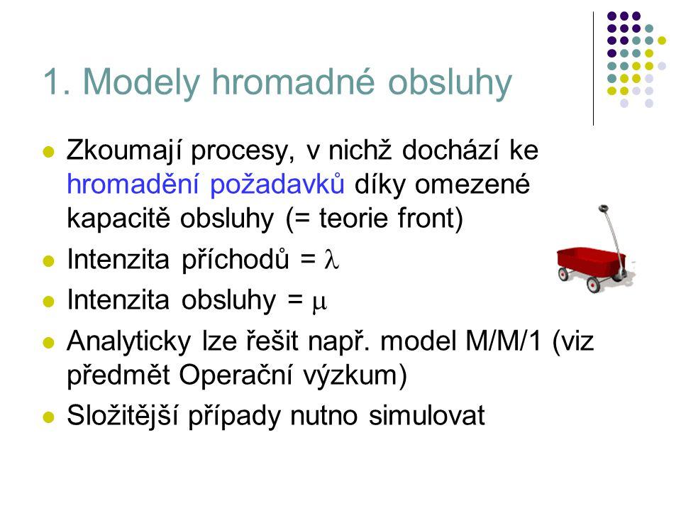 1. Modely hromadné obsluhy