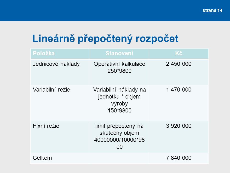 Lineárně přepočtený rozpočet