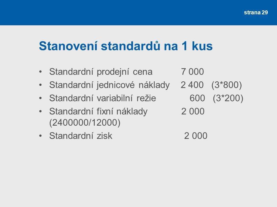 Stanovení standardů na 1 kus