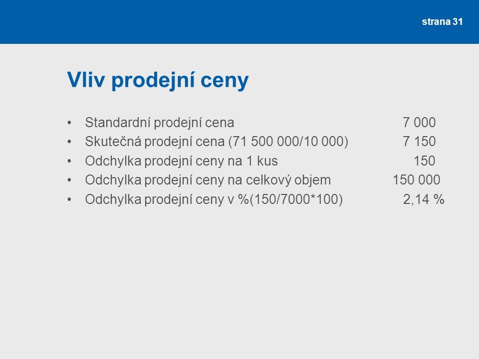 Vliv prodejní ceny Standardní prodejní cena 7 000