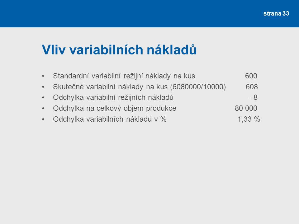 Vliv variabilních nákladů