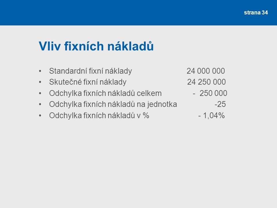 Vliv fixních nákladů Standardní fixní náklady 24 000 000