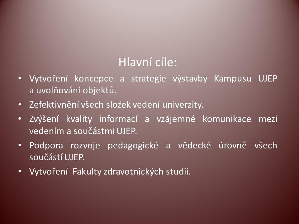 Hlavní cíle: Vytvoření koncepce a strategie výstavby Kampusu UJEP a uvolňování objektů. Zefektivnění všech složek vedení univerzity.