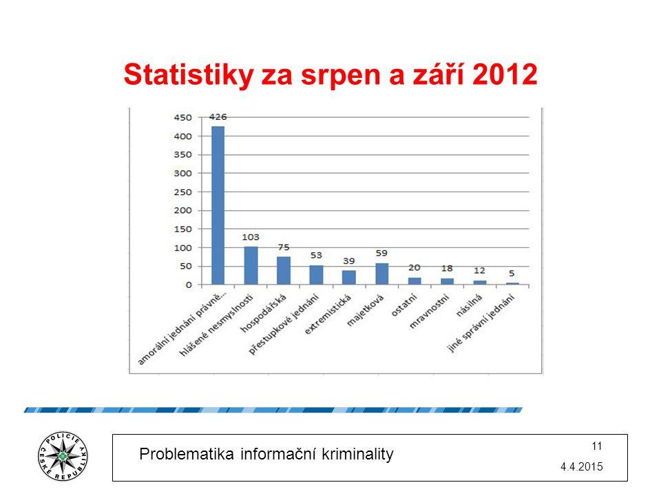 Statistiky za srpen a září 2012