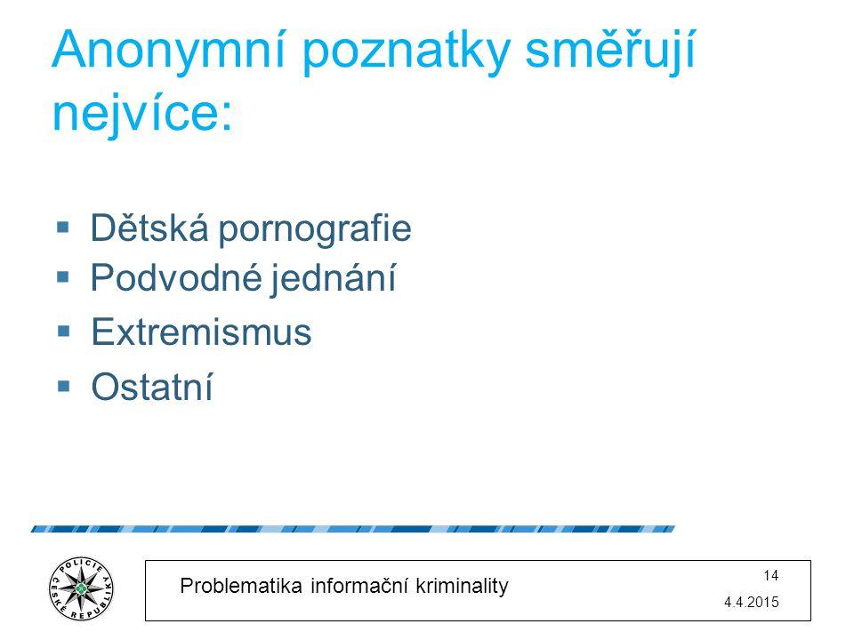 Anonymní poznatky směřují nejvíce: