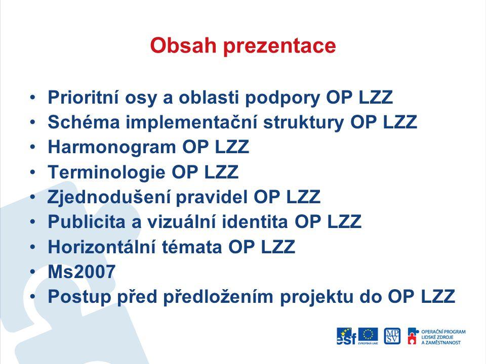 Obsah prezentace Prioritní osy a oblasti podpory OP LZZ