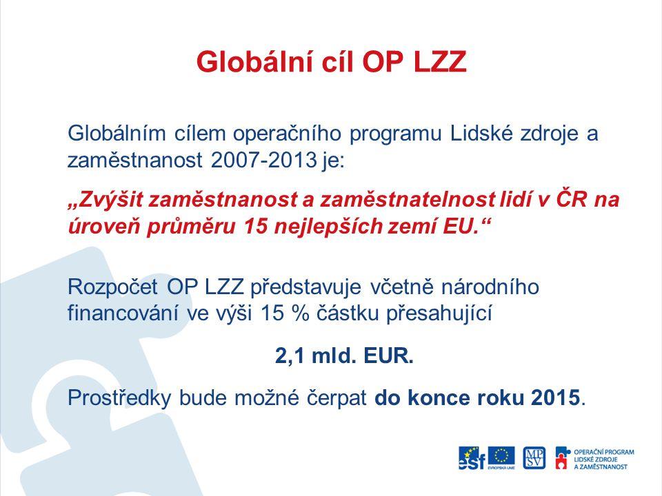 Globální cíl OP LZZ Globálním cílem operačního programu Lidské zdroje a zaměstnanost 2007-2013 je: