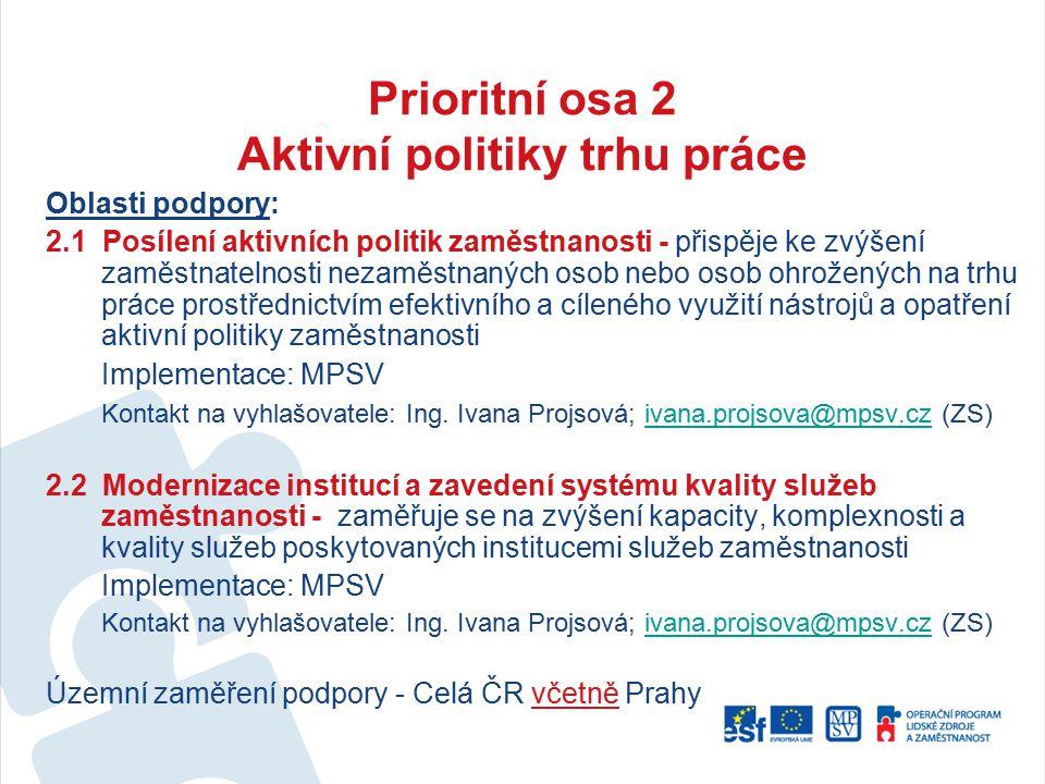Prioritní osa 2 Aktivní politiky trhu práce