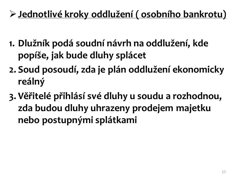 Jednotlivé kroky oddlužení ( osobního bankrotu)