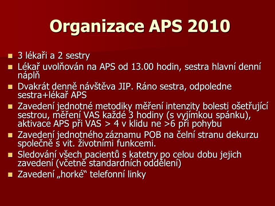 Organizace APS 2010 3 lékaři a 2 sestry