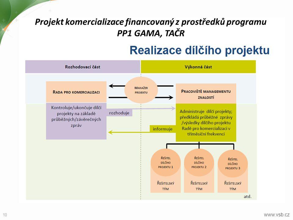 www.vsb.cz