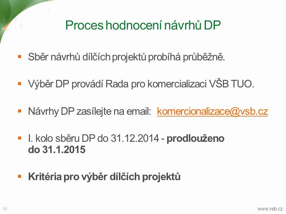 Proces hodnocení návrhů DP