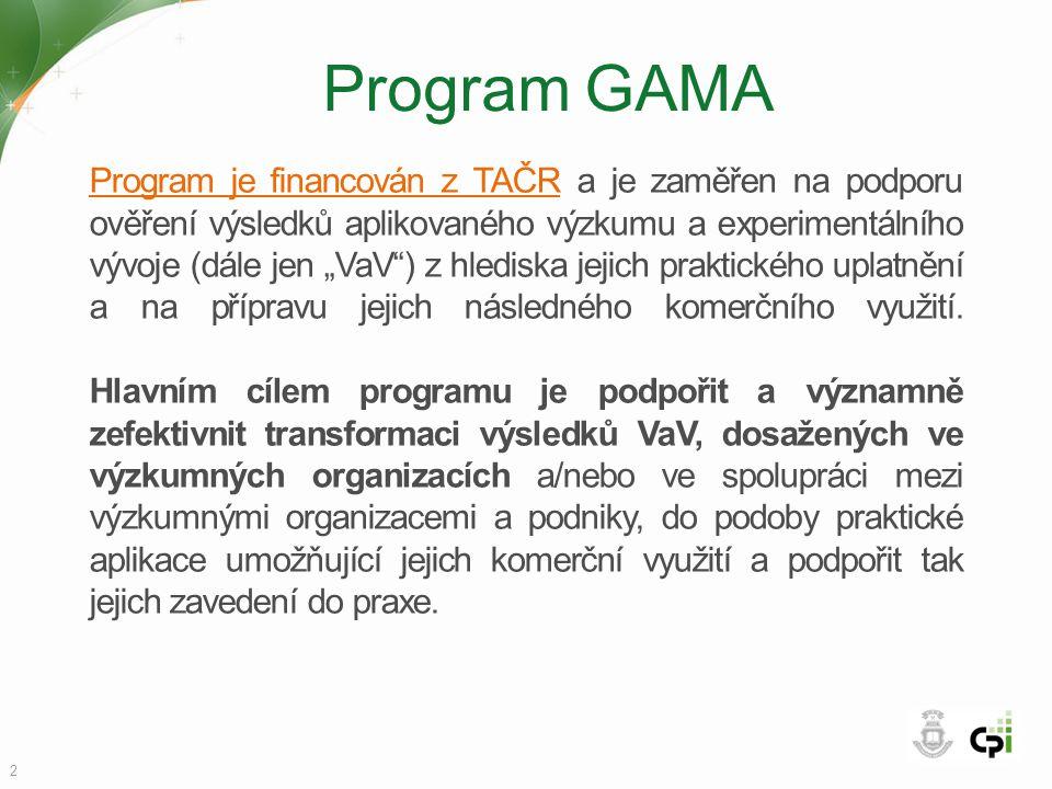 Program GAMA