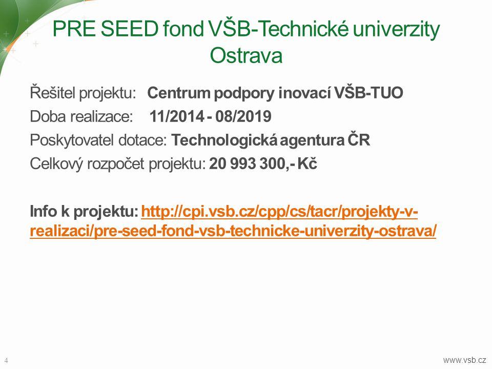 PRE SEED fond VŠB-Technické univerzity Ostrava