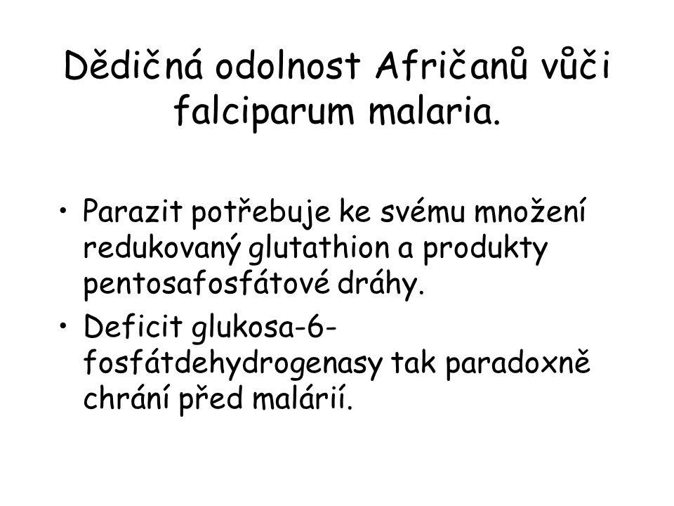 Dědičná odolnost Afričanů vůči falciparum malaria.