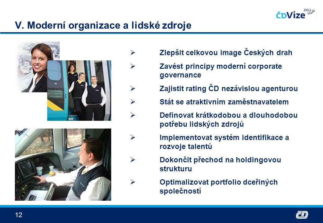 Infrastruktura transformačního programu