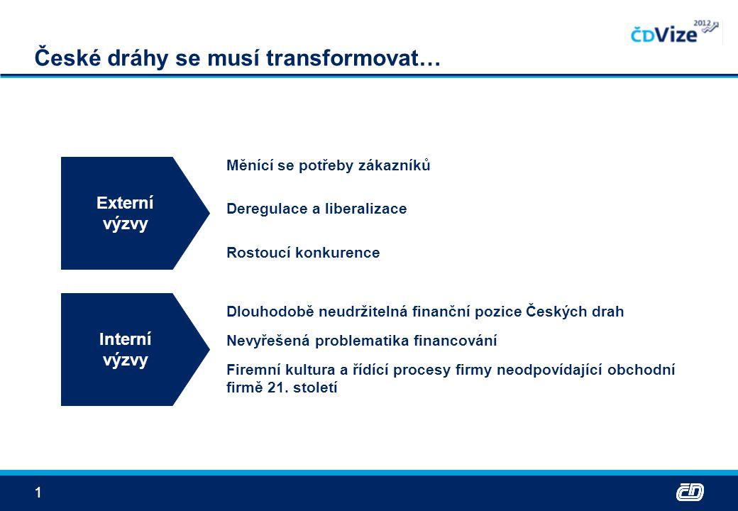 1. Měnící se potřeby zákazníků 3. Deregulace a liberalizace