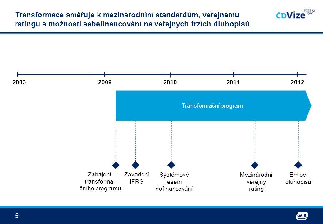 Vize ČD pro rok 2012: Moderní, finančně stabilizovaný dopravce první volby na liberalizovaném českém trhu