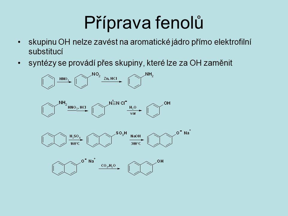 Příprava fenolů skupinu OH nelze zavést na aromatické jádro přímo elektrofilní substitucí.