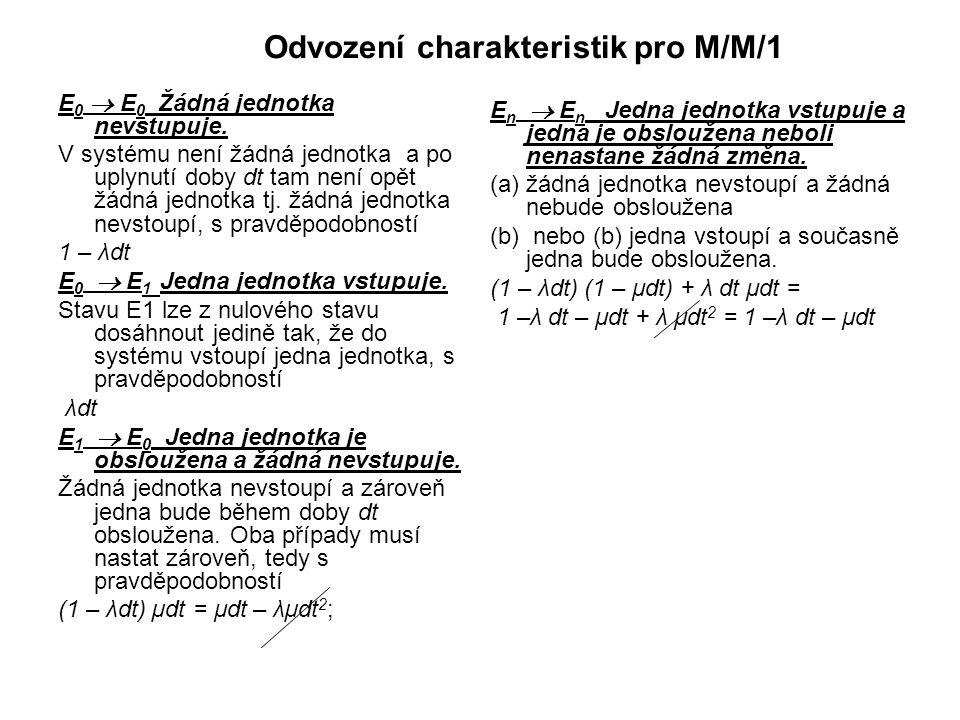 Odvození charakteristik pro M/M/1