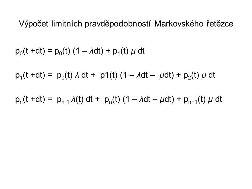Výpočet limitních pravděpodobností Markovského řetězce
