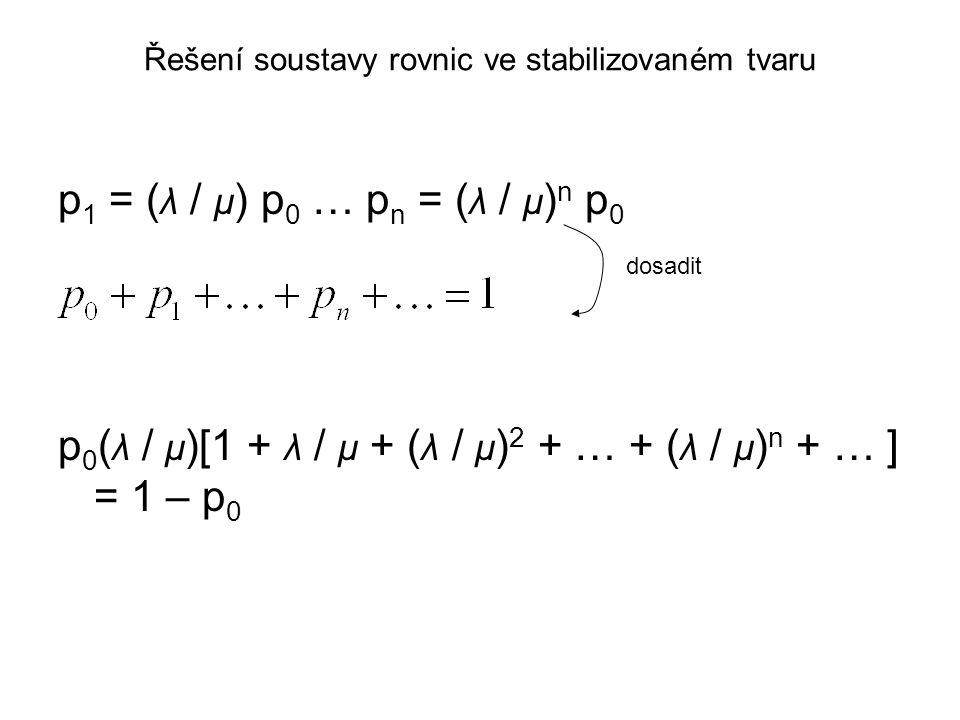 Řešení soustavy rovnic ve stabilizovaném tvaru