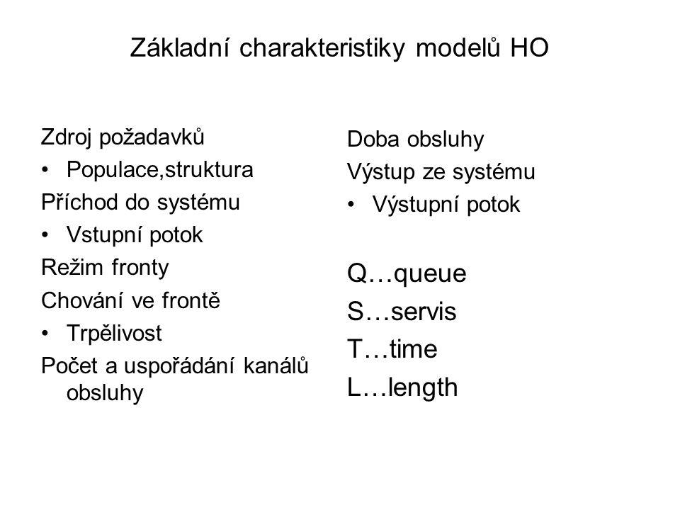 Základní charakteristiky modelů HO