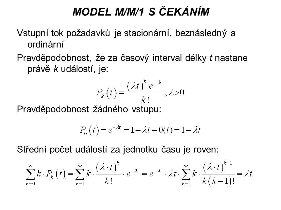 MODEL M/M/1 S ČEKÁNÍM Vstupní tok požadavků je stacionární, beznásledný a ordinární.