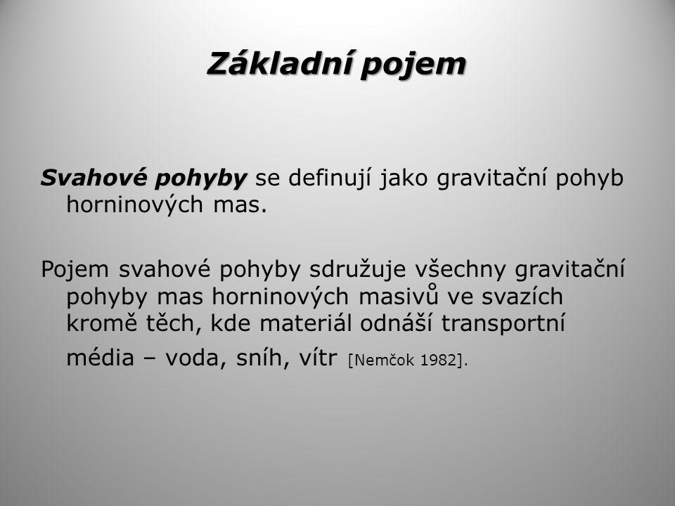 Základní pojem Svahové pohyby se definují jako gravitační pohyb horninových mas.