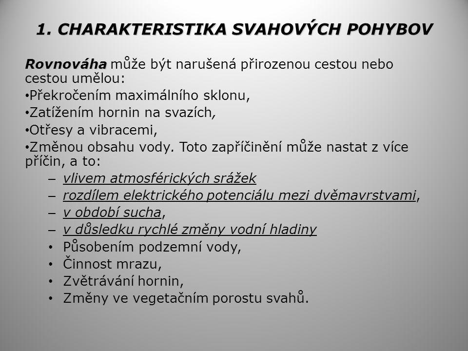 1. CHARAKTERISTIKA SVAHOVÝCH POHYBOV