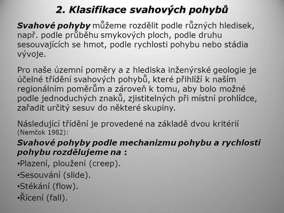 2. Klasifikace svahových pohybů