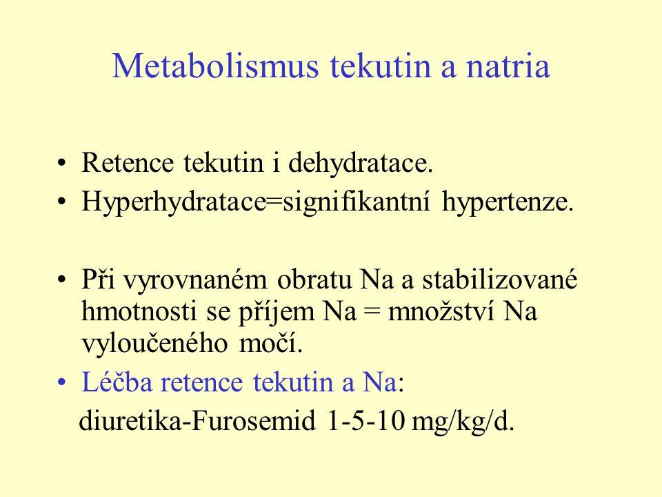 Metabolismus tekutin a natria