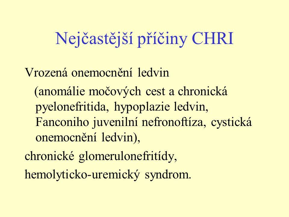 Nejčastější příčiny CHRI