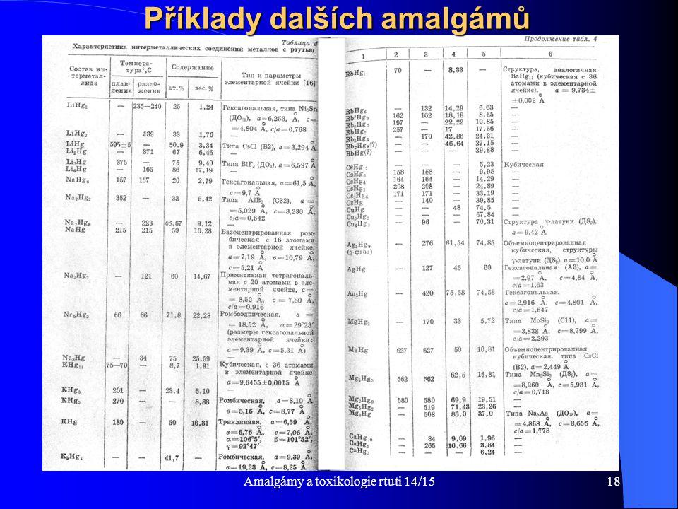 Příklady dalších amalgámů