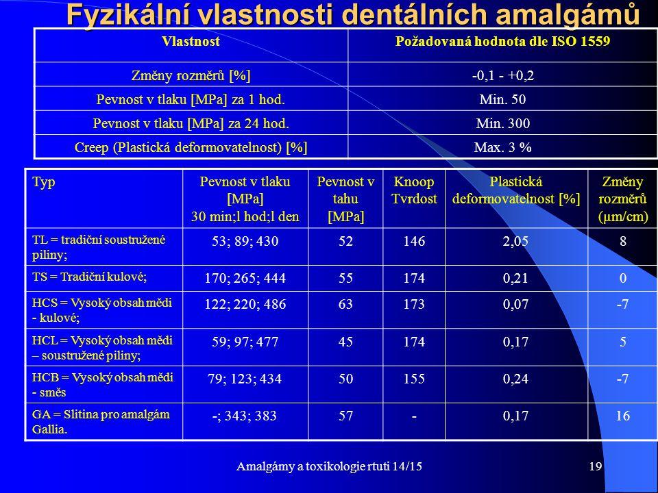 Fyzikální vlastnosti dentálních amalgámů