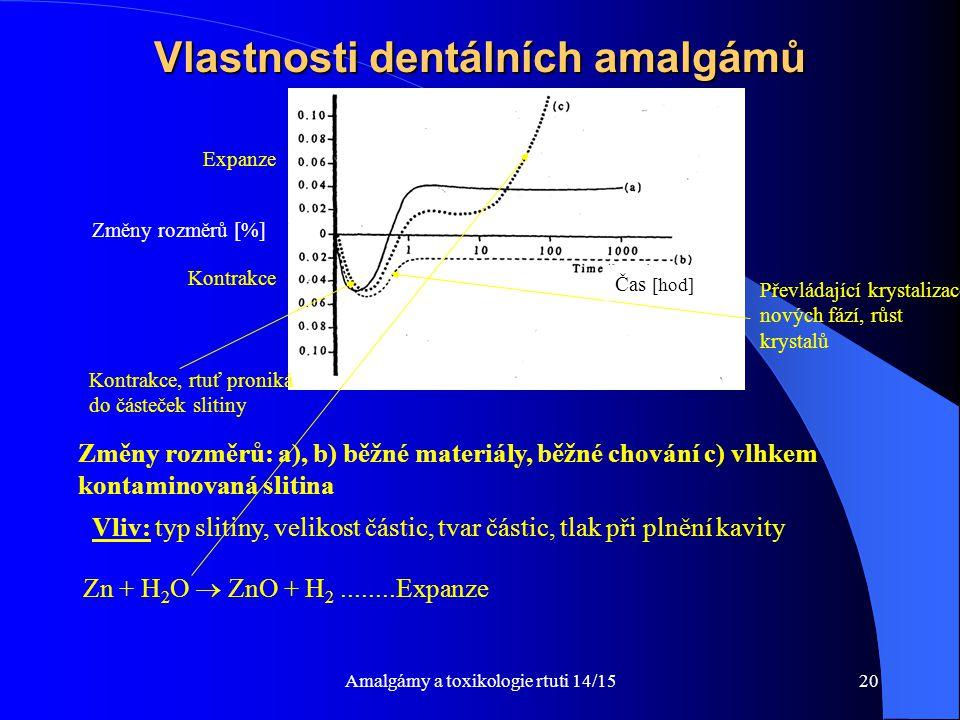 Vlastnosti dentálních amalgámů