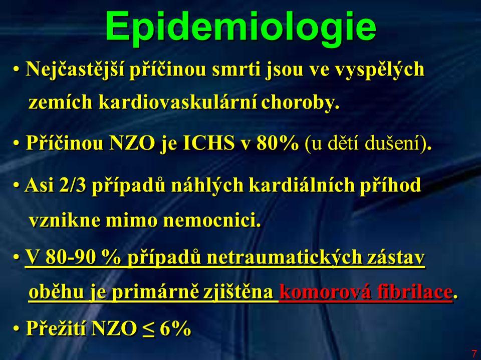 Epidemiologie Nejčastější příčinou smrti jsou ve vyspělých