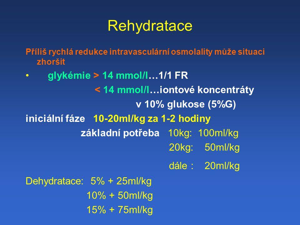 Rehydratace glykémie > 14 mmol/l…1/1 FR