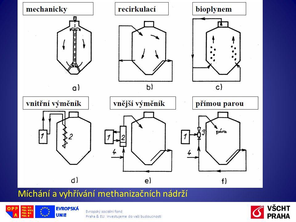 Míchání a vyhřívání methanizačních nádrží
