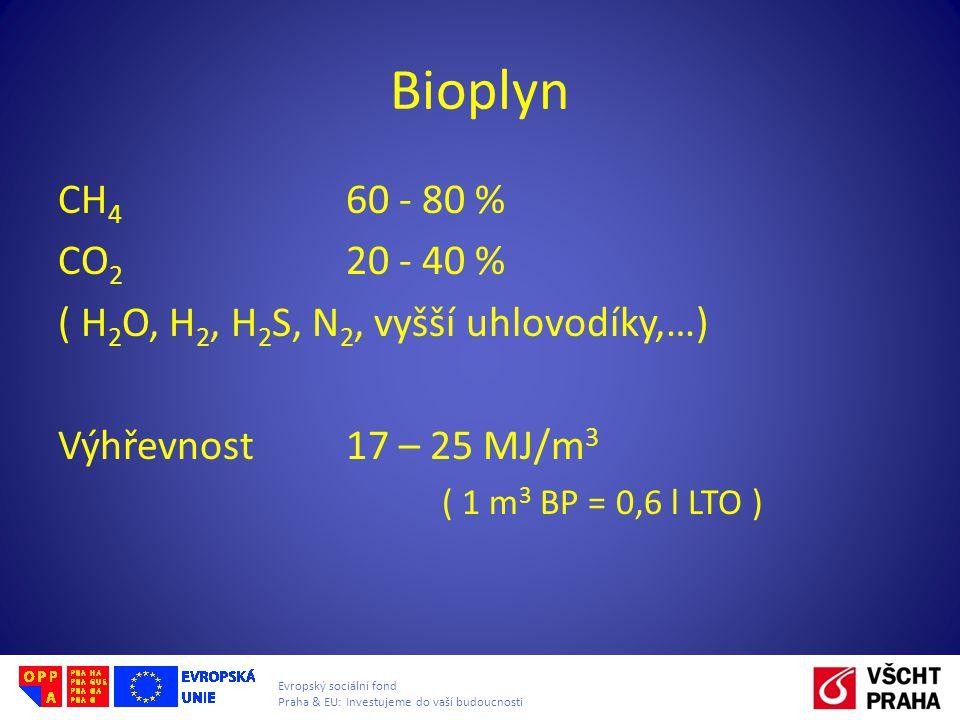 Bioplyn CH4 60 - 80 % CO2 20 - 40 % ( H2O, H2, H2S, N2, vyšší uhlovodíky,…) Výhřevnost 17 – 25 MJ/m3.