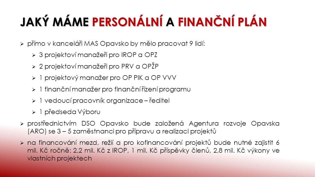 Jaký máme personální a finanční plán