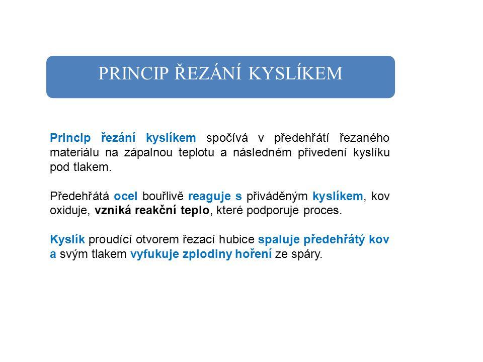 PRINCIP ŘEZÁNÍ KYSLÍKEM