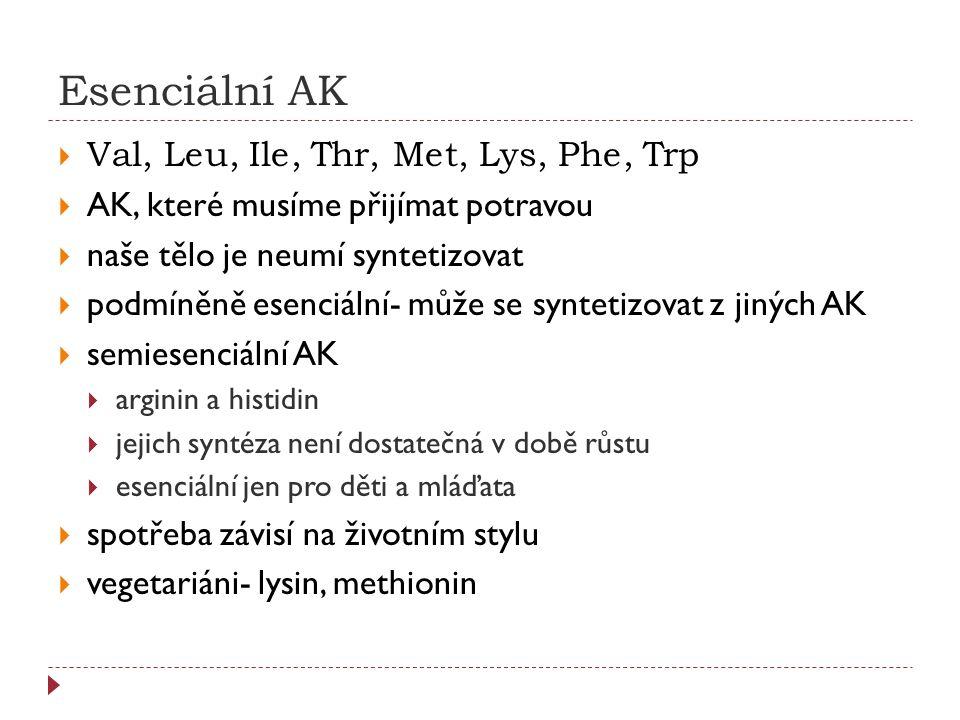 Esenciální AK Val, Leu, Ile, Thr, Met, Lys, Phe, Trp