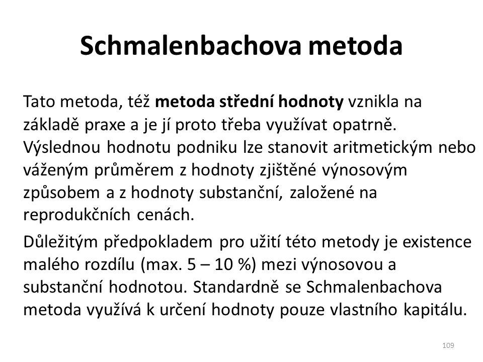 Schmalenbachova metoda