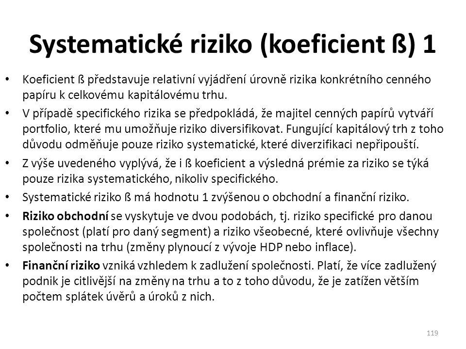 Systematické riziko (koeficient ß) 1