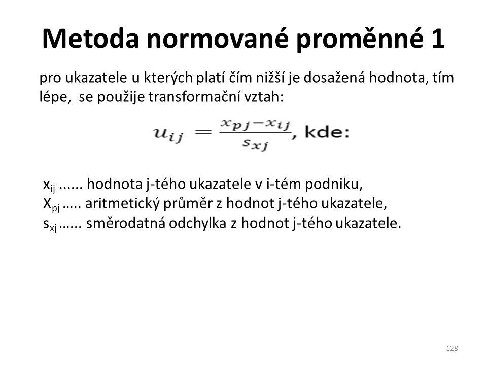 Metoda normované proměnné 1