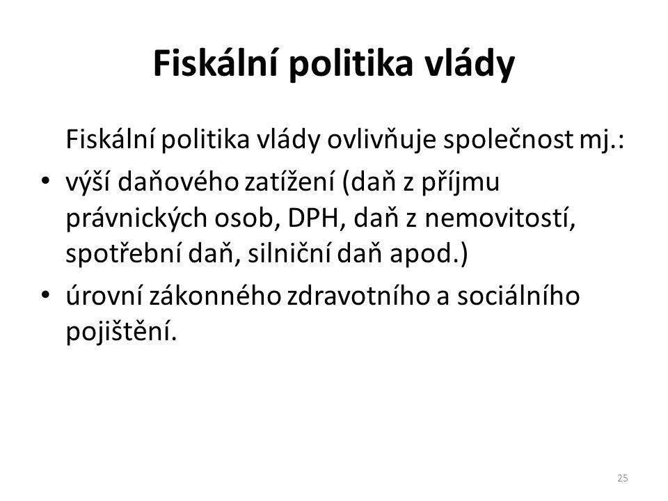 Fiskální politika vlády