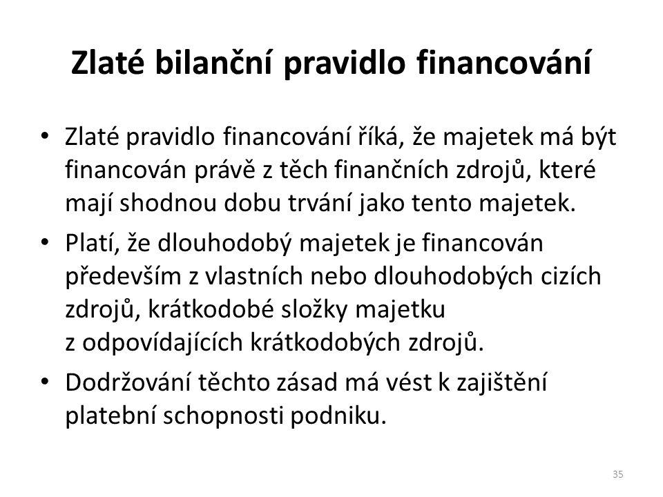 Zlaté bilanční pravidlo financování